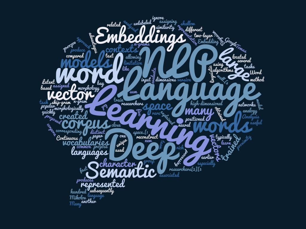 Capturing semantic meanings using deep learning